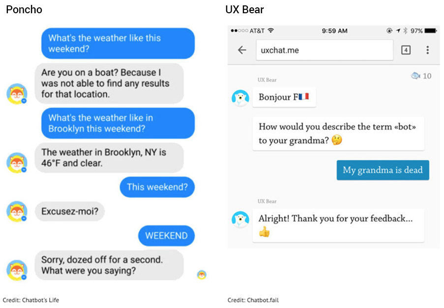 Customer Service Chatbots In the Wild Blog Post GetJenny -- Mistakes Chatbots Have Made -- Source Business News Daily
