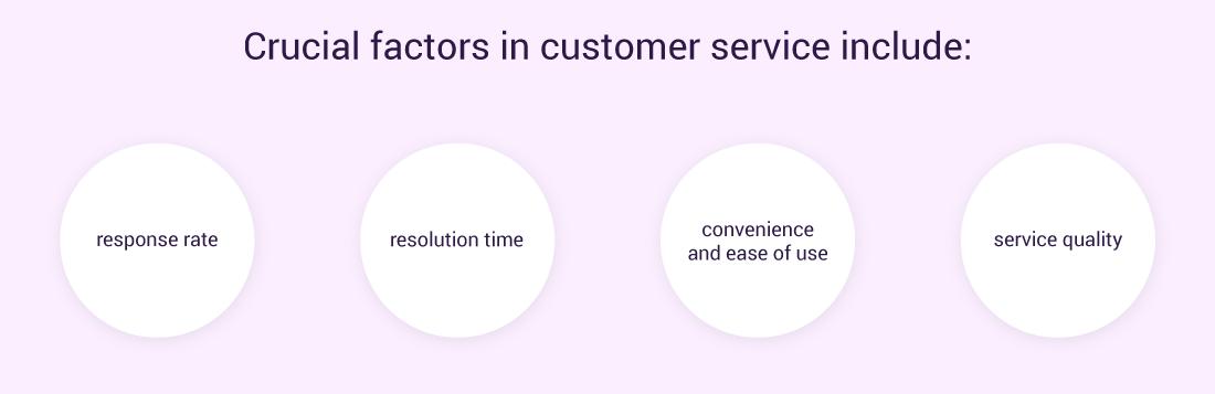 crucial-factors-in-customer-service-getjenny