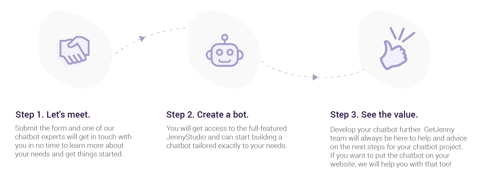 JennyBot free trial - how it works-2020
