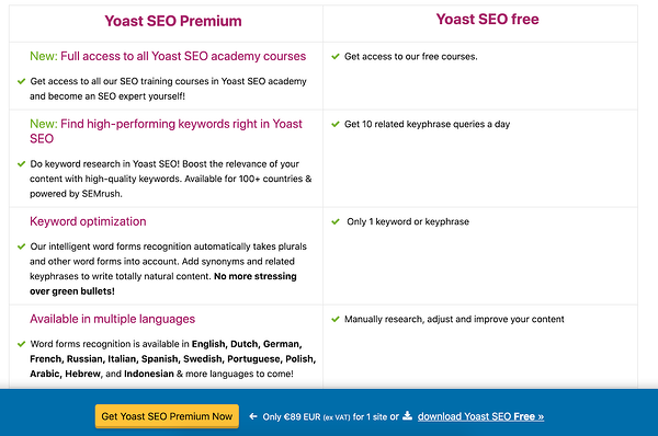 Yoast uses an unintrusive pop up on the bottom of their page so you can read the content you came to read easily.