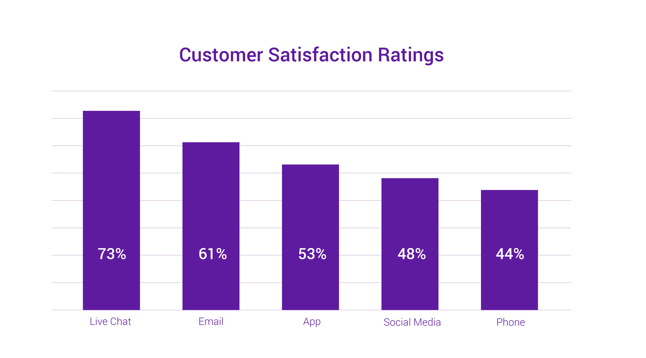 customer-satisfaction-rating-getjenny