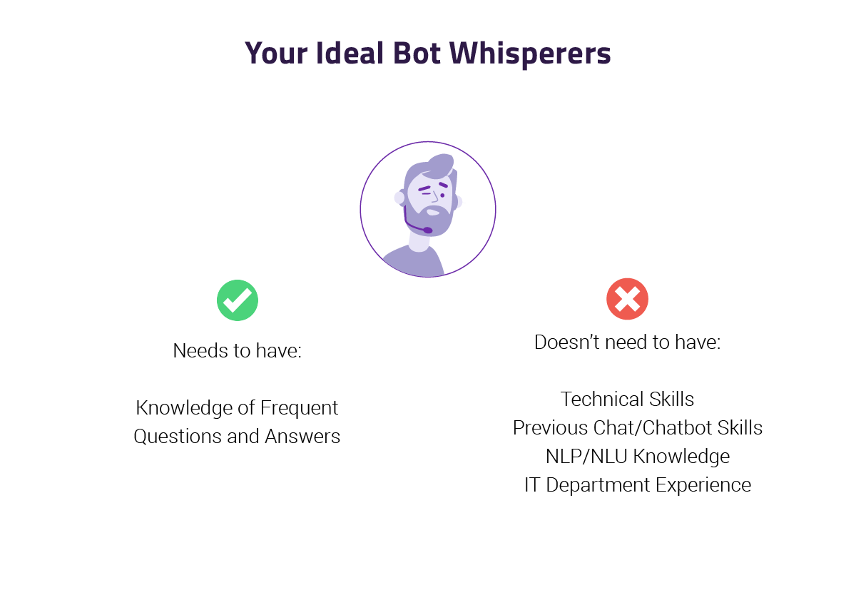 bot-whisperer-ideal-profile-getjenny-chatbot-2020