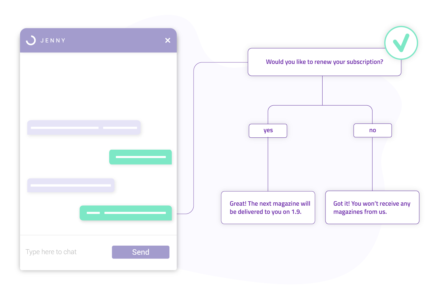 chatbot for entertainment industry - JennyBot