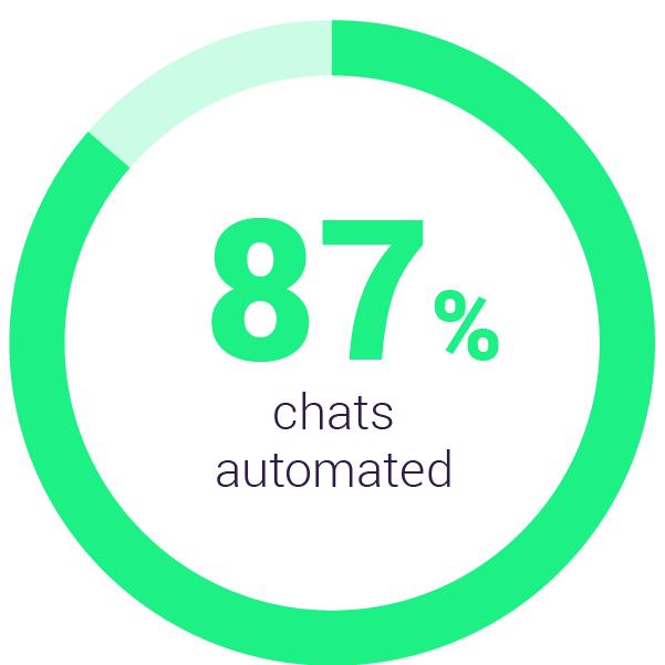 getjenny-customer-support-chatbot